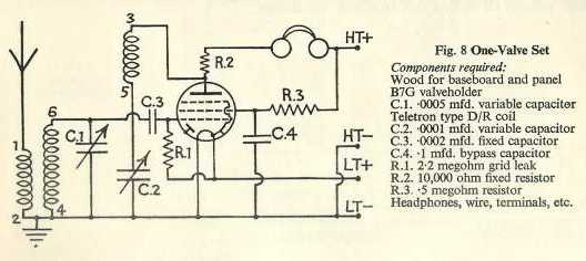 These valves incorporated a screen grid,  so appropriate components were added  (R3 and C4 in this diagram).